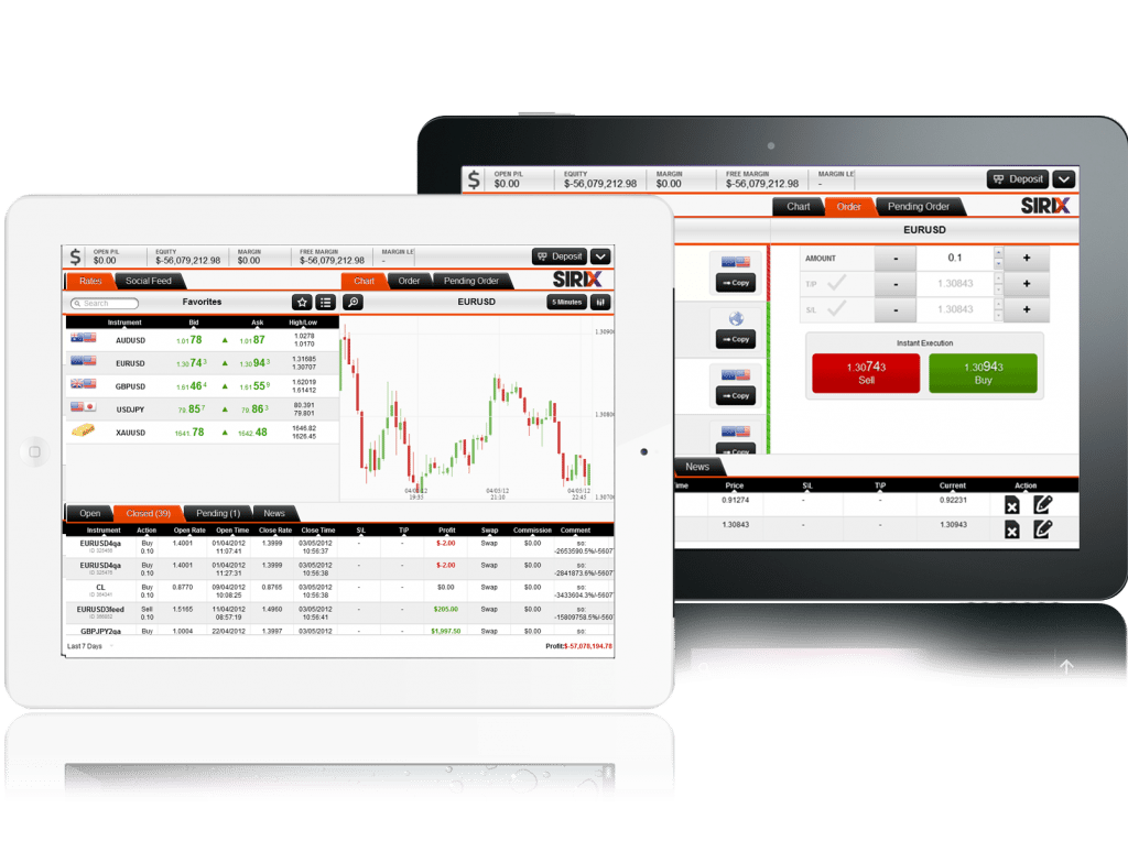 tablet trading binary options