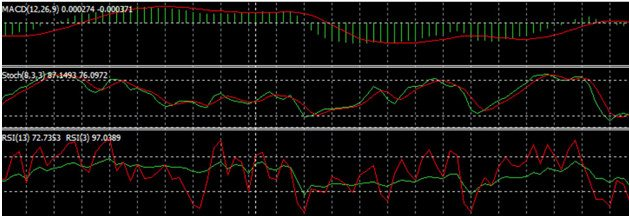 binary options strategy m