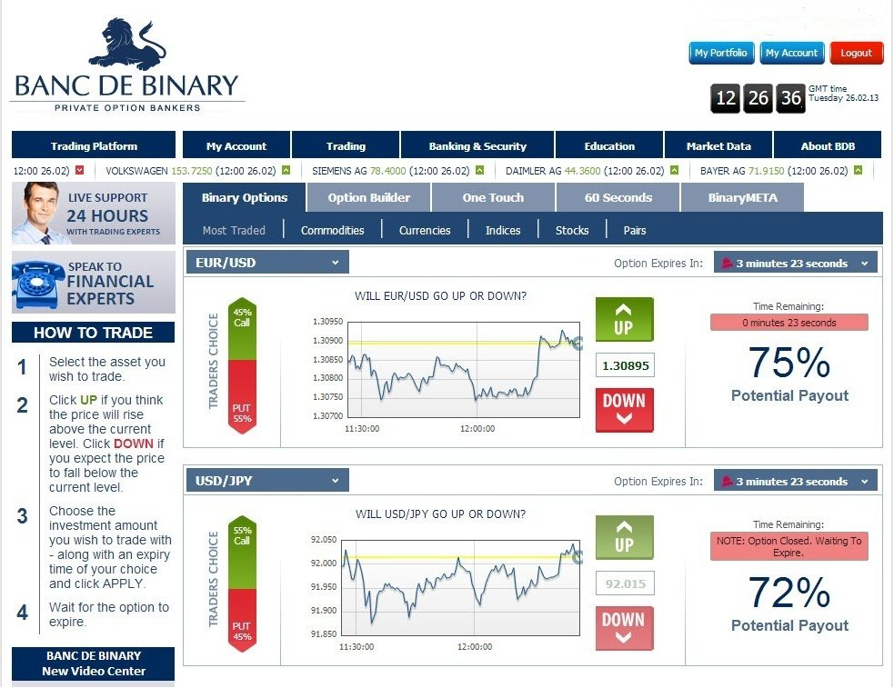 Banc de binary options