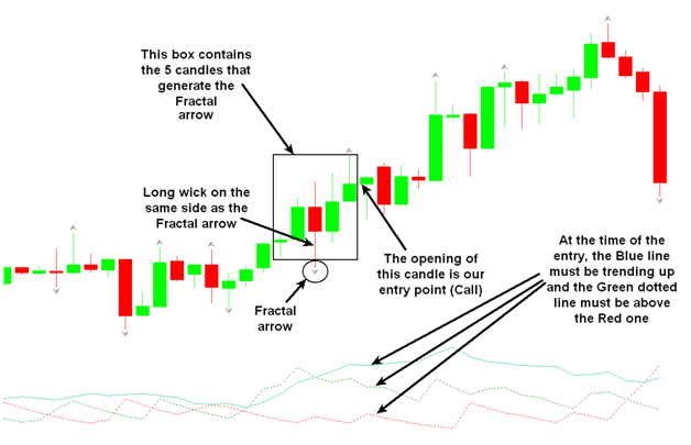 Fx collar option strategy
