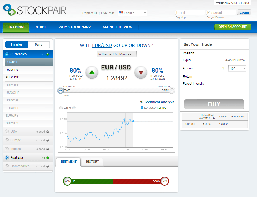 Stockpair review