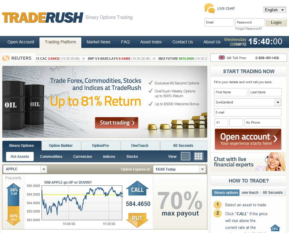 Rush markets binary options review