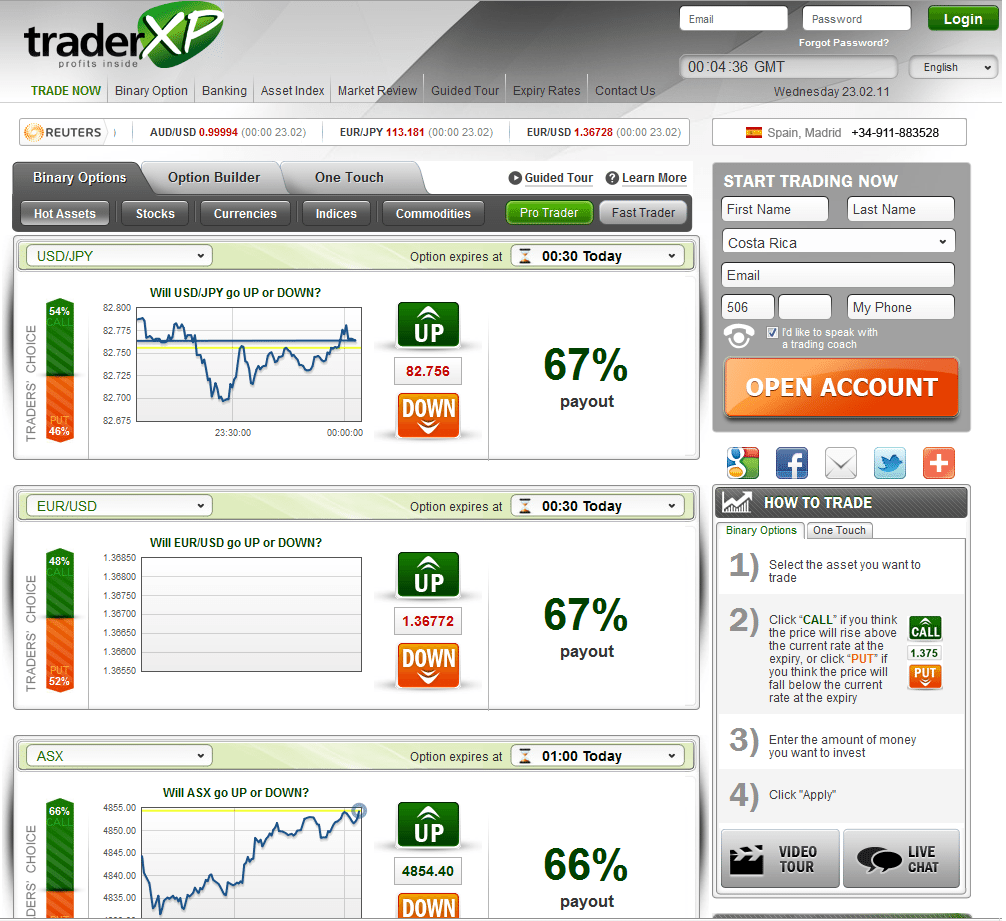 yahoo binary options