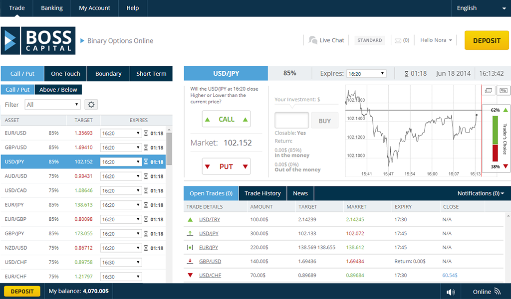 Binary option philippines