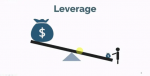 leverage in CFD trading