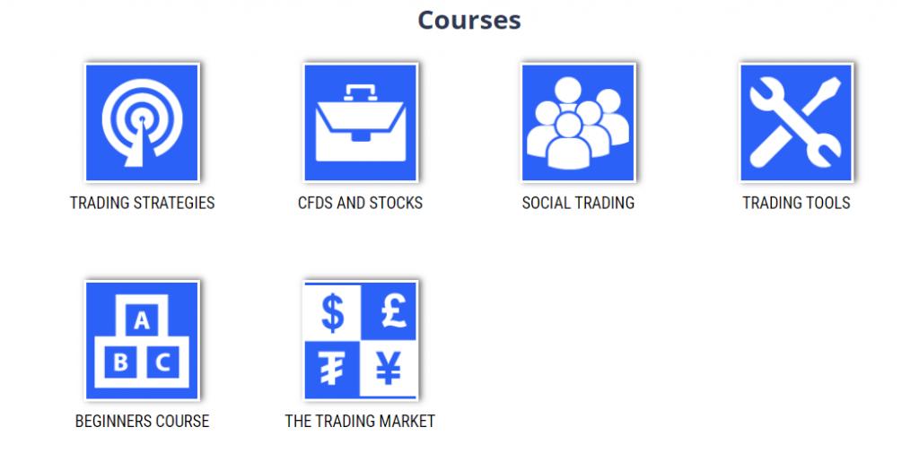 ETFinance educational resources