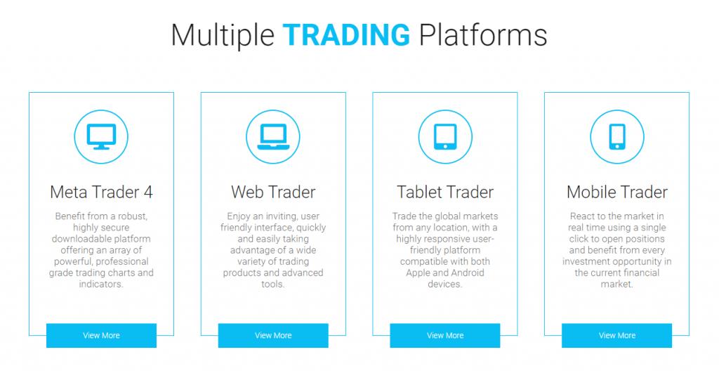 SimpleTRADES platforms