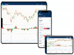 Binary Options Trading at Nadex Lauded for Diverse Benefits